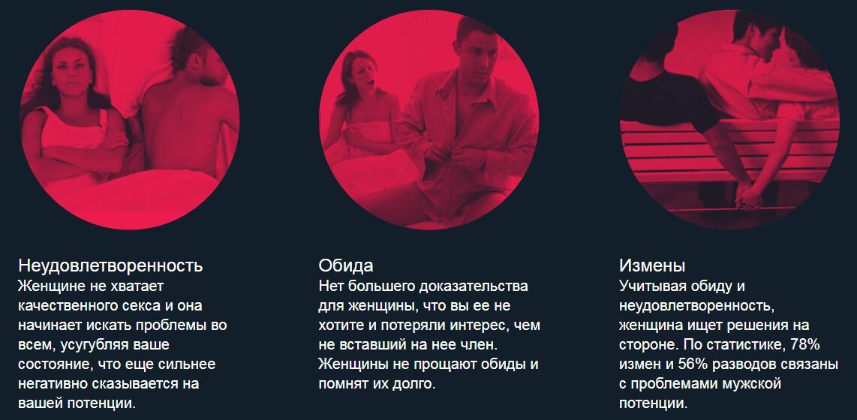 Проблемы с потенцией ведут-biopoten1.ru
